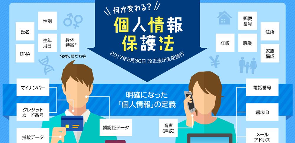 5/30施行「改正個人情報保護法」で何が変わるのか|インフォグラフィック公開