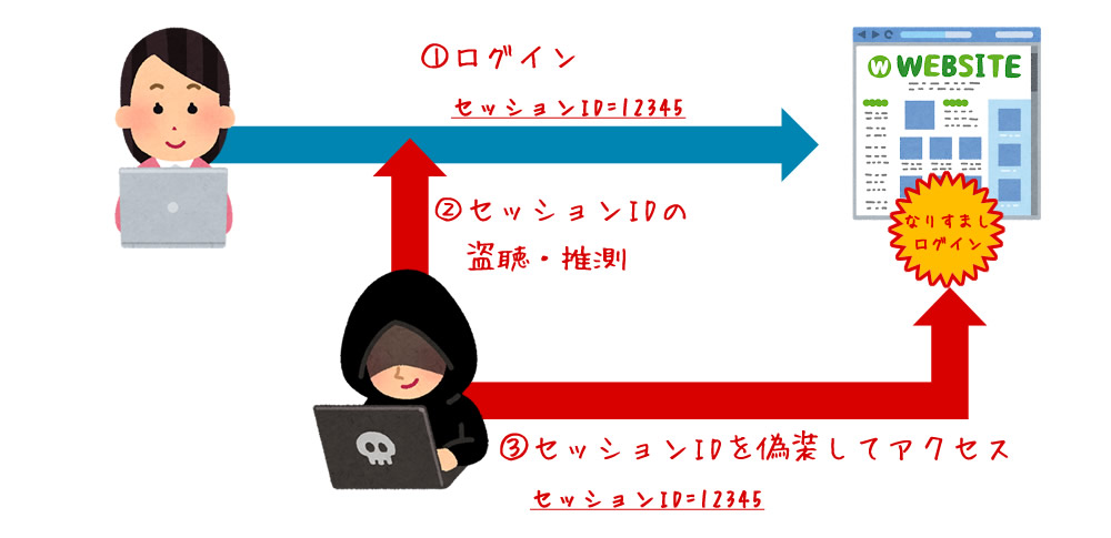 https://cybersecurity-jp.com/wp-content/uploads/2017/10/img_18583-01.jpg