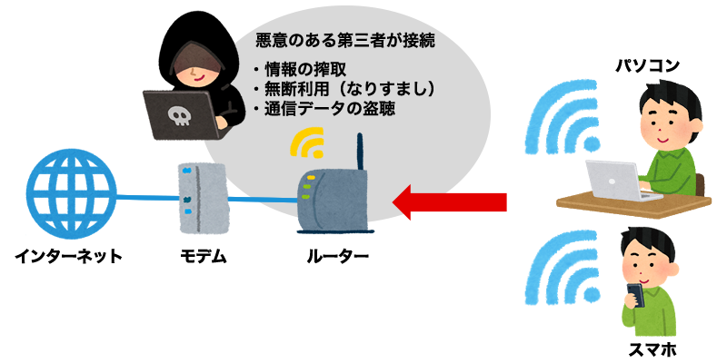 https://cybersecurity-jp.com/wp-content/uploads/2018/02/img_22145-01.png