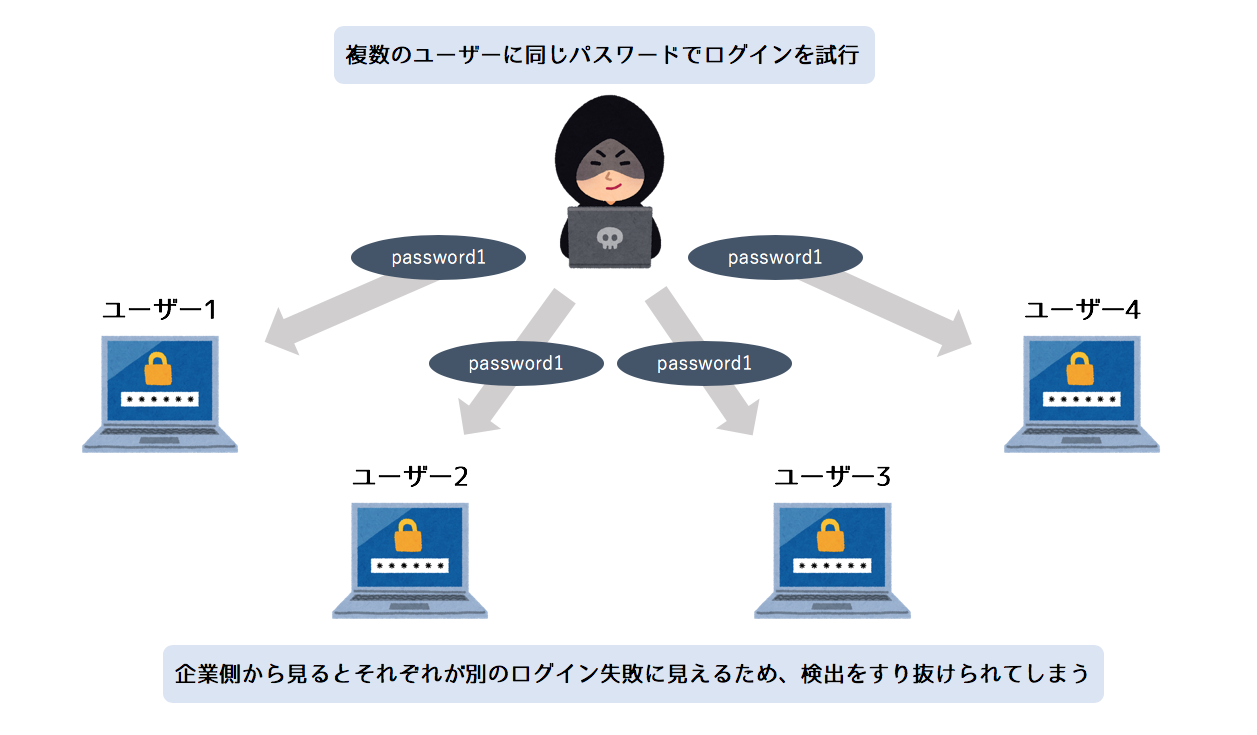 https://cybersecurity-jp.com/wp-content/uploads/2019/03/img_30629_1.png