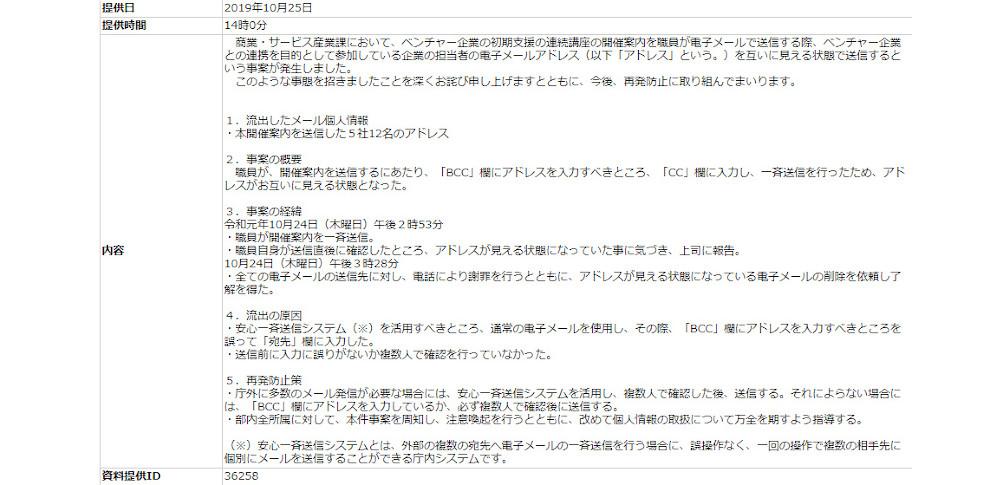 誤送信で5社12名のアドレス流出、ダブルチェックも防止システムも機能せず│大阪府