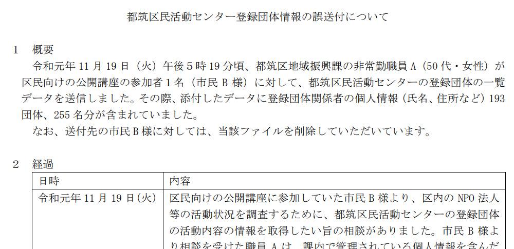 メール誤送信で区登録団体の所属メンバー255名の個人情報が流出|横浜市