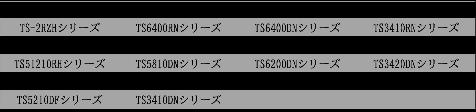 TeraStation(テラステーション)シリーズ一覧表
